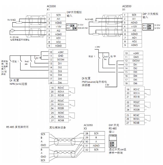 ACS550系列